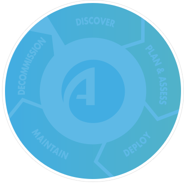 AlgoSec Security Management Solution | AlgoSec