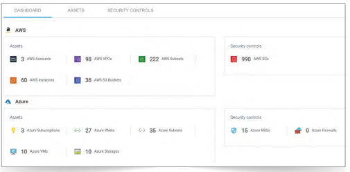 Manage the Entire Hybrid Security Environment 3