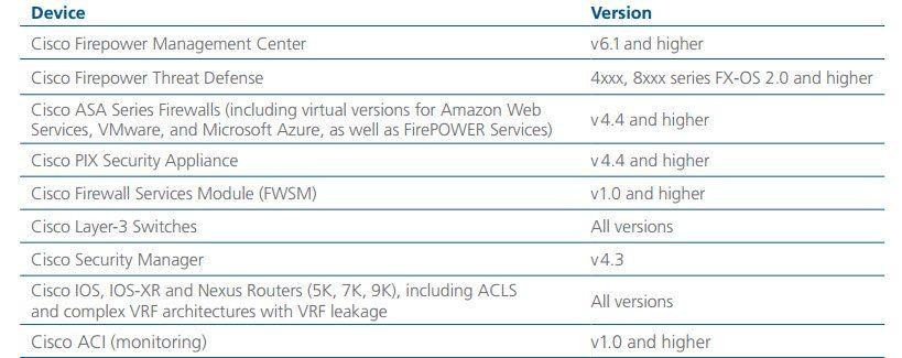 Cisco and AlgoSec | AlgoSec