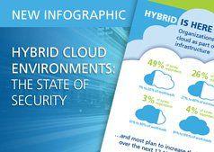 Infographic_hybrid_cloud