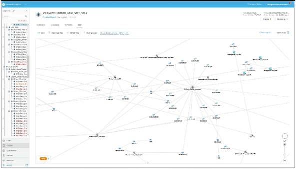Figure 2 firewall audit checklist network topology