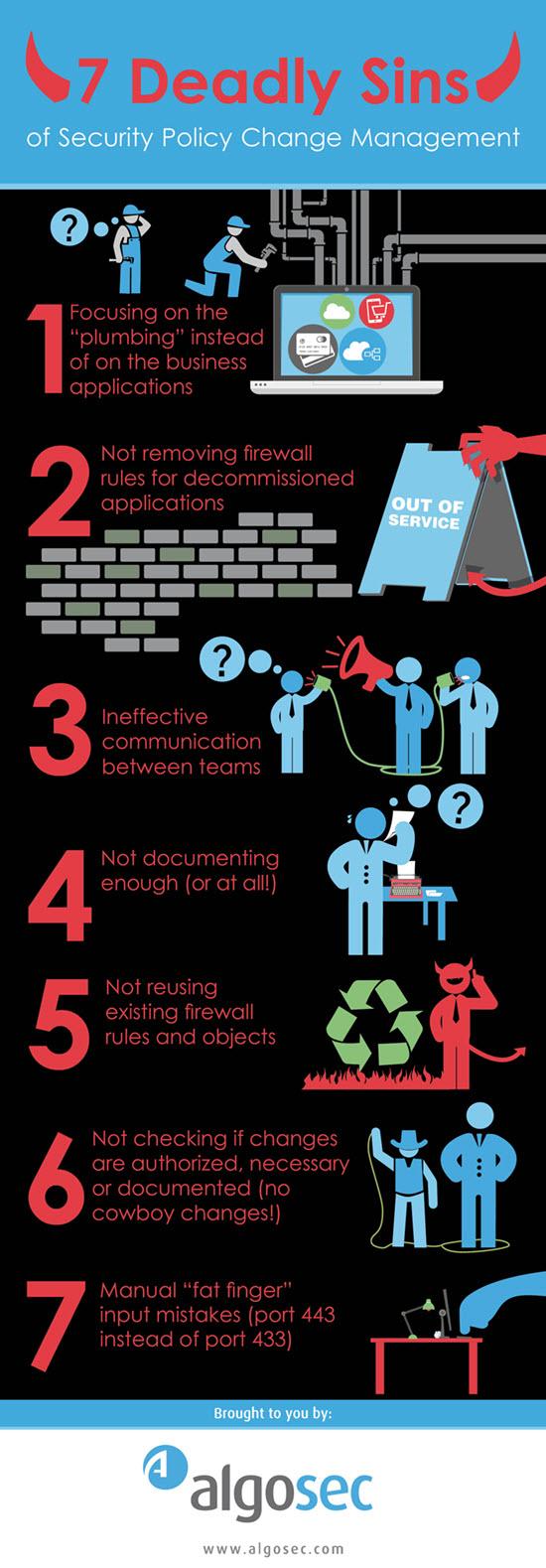 7 Deadly Sins AlgoSec infoGraphic